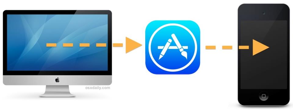 Remotely install apps from a computer to iOS devices