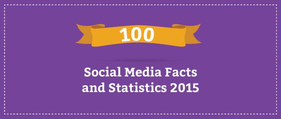 Social Media Facts & Statistics