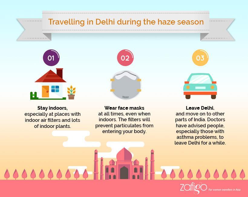 Travelling-in-Delhi-during-haze-season-2