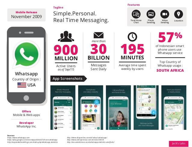 messaging-apps-overview-3-638