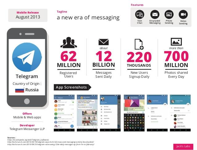 messaging-apps-overview-9-638