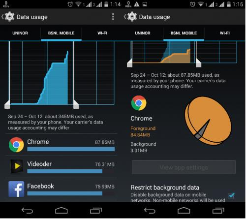 Enable background data in Android & disable background data in Android