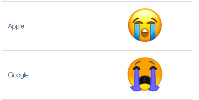 Why do you have a uvula, Android emoji? You're an emoji!