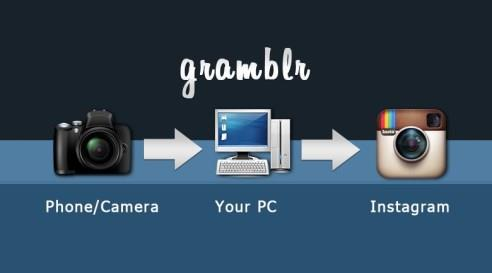 Use Gramblr to Help Share Photos & Videos to Instagram from your PC.