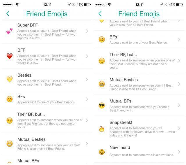 Snapchat friend emoji