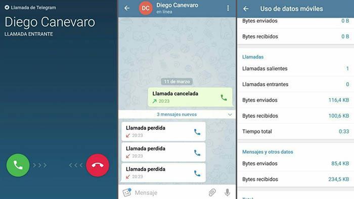 Interfaz llamada Telegram