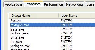 ravbg64.exe virus