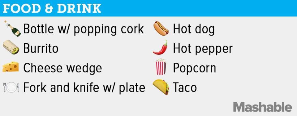 Food and Drink Emojis