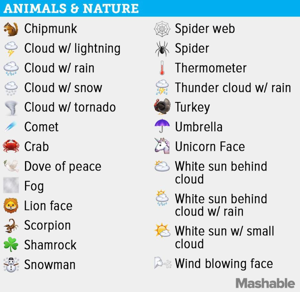 Animals and Nature emojis