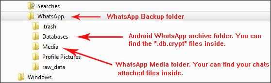 Extract Android WhatsApp Messages from Android