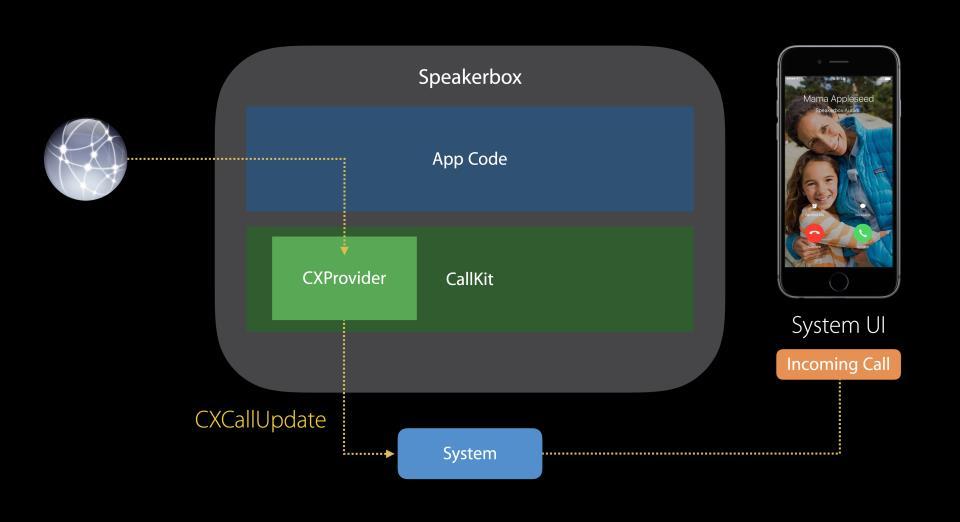 WWDC 2016 slides CallKit 008