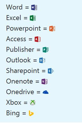 Skype Hidden Icons for Microsoft Software and Hardware