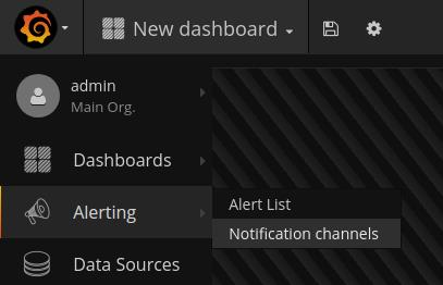 Alerting Notification Channels