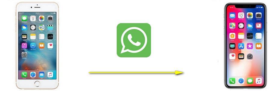 transfer whatsapp data to iphone x