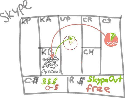 skype - iPad sketches