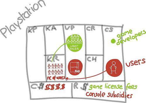 playstation - iPad sketches