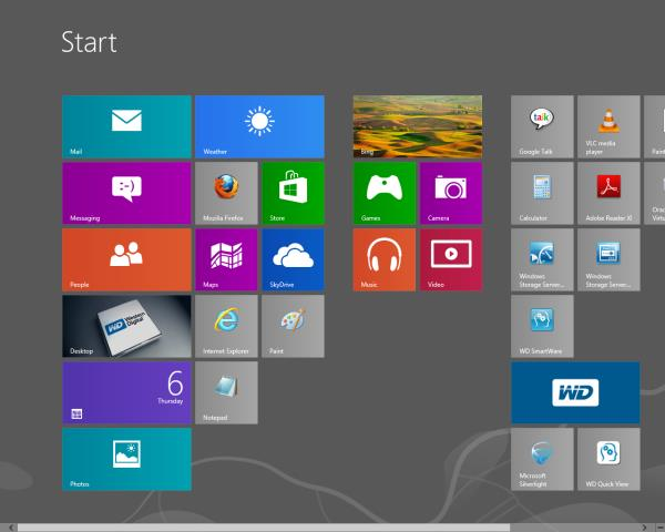 Windows 8/8.1 Start Screen