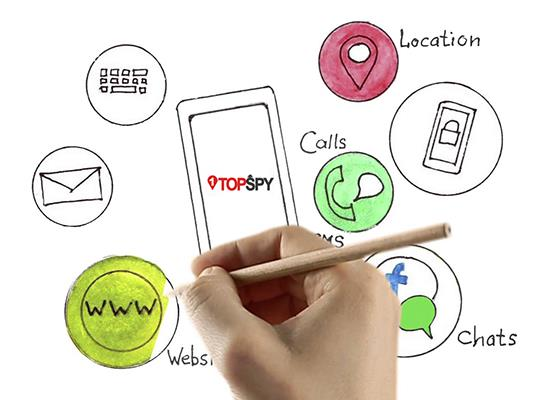 Cell phone tracking and mornitoring software