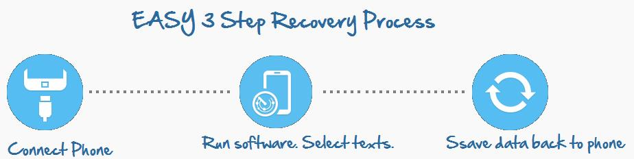 how to retrieve deleted text message