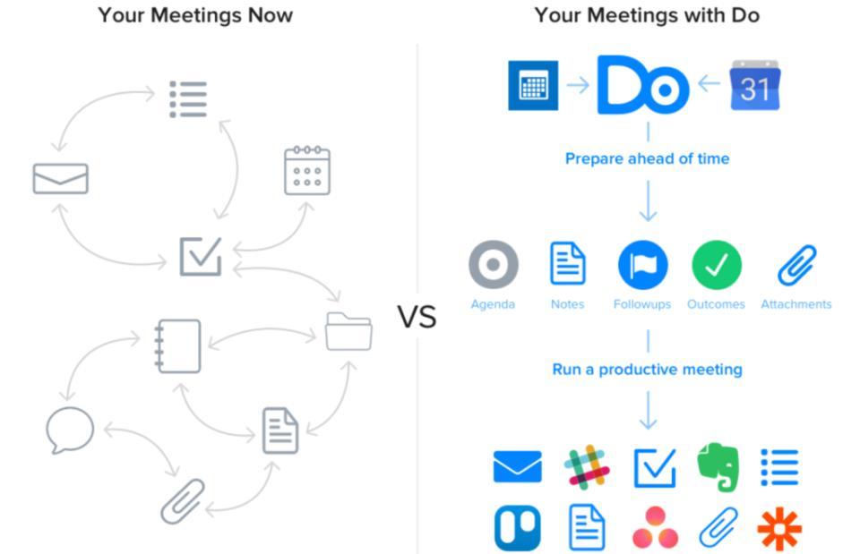 productivity-software
