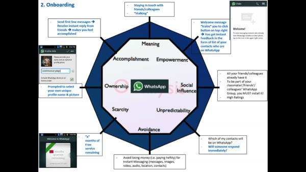 Mayur Kapur's Onboarding Octalysis Analysis Diagram of WhatsApp